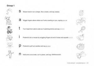 Jolly Phonics Actions Sheet